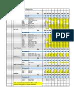 ISPR Tool Rev 1.0. 3-28-01xls