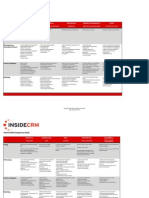 Hosted CRM Comparison Guide