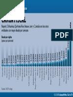 Los Estados más endeudados, per cápita, de México.pdf
