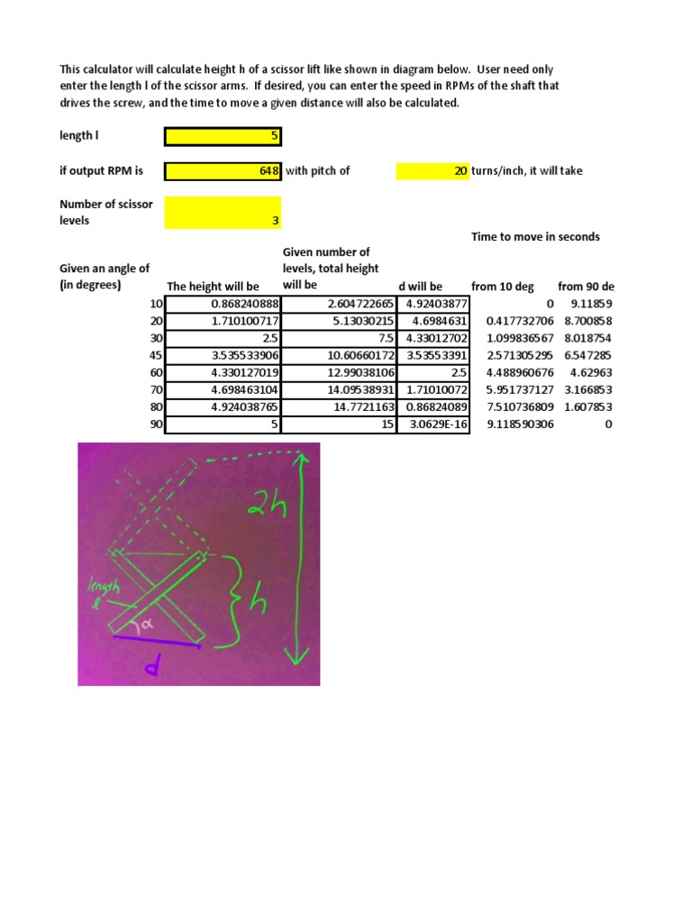 Scissor Lift Calculator