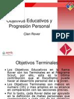 21466015 Progresion Personal de Rover