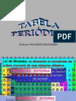 Tabela Periódica- Química