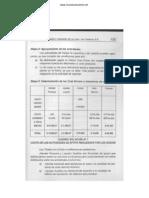 ABC - ABM Gestion de Costos Por Actividades - E. Bendersky 136