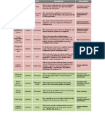 metrics table pdf