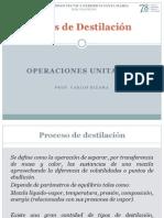 Tema 4 Tipos de Destilacion