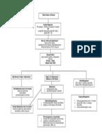 Hypertension guide