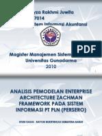 Analisis Pemodelan Enterprise Architecture Zachman Framework Pada Sistem Informasi Pt Pln (Persero)