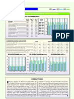 Cost Performance Index -2013