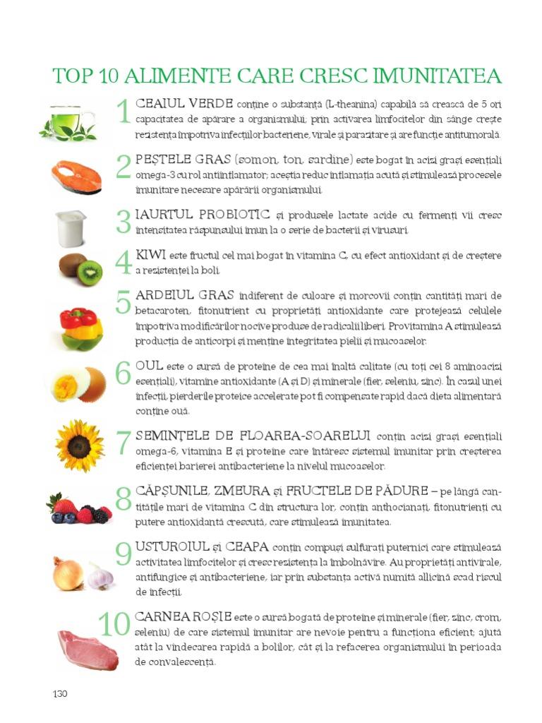 alimente pentru imunitatea organismului