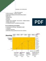 samenvatting management in de p3