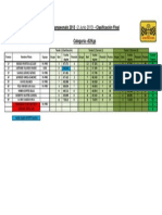 GP4-Clasificacion_92Kgs