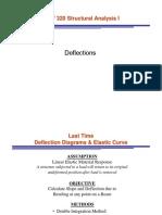 Deflections - Conjugate Beam