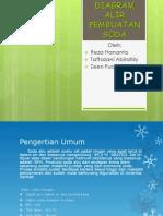 143584837-DIAGRAM-ALIR-PEMBUATAN-SODA-pptx.pptx
