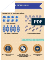 Infographie - Planète PME