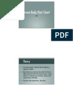 Grove Body Part Chart 2014