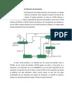 Distribución de Ingreso Petrolero de Venezuela