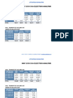 2009 City of Austin Turnout Analysis and Estimate