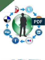 Las Redes Sociales en La Vida Universitaria2