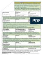 PMP Comprehensive Notes - Chowdary.xls