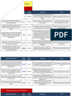 6-1-2013 KAR Legislative Issues Matrix