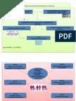 Mapa Conceptual Derechos Humanos Kaciusyti Raffo 3