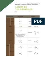 57759810 Nomenclatura de Compostos Organicos Principais Grupos Funcionais