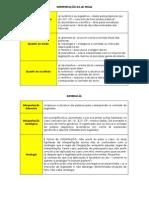 D. Penal - Interpretação da lei penal
