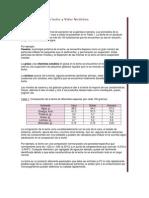 Composición de la leche y Valor Nutritivo.docx quimica