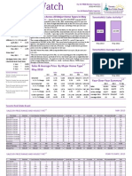 Toronto Real Estate Market Watch May 2013