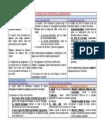 La budgétisation orientée par la performance.pdf