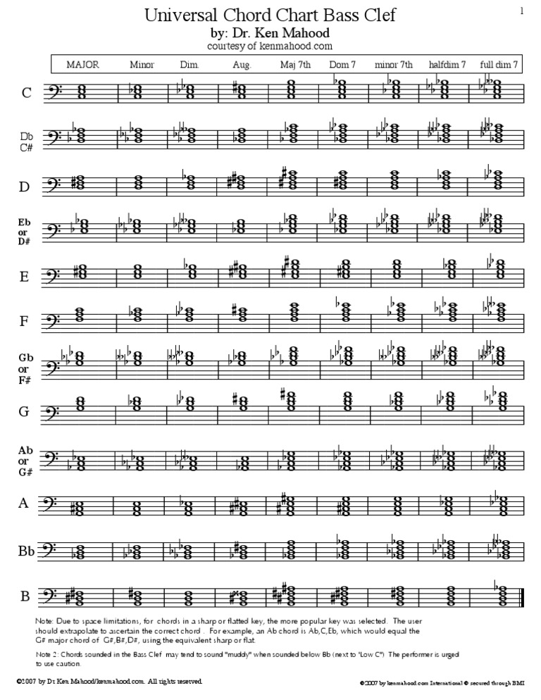 Bass clef chord chart | Aspects Of Music | Chord (Music)