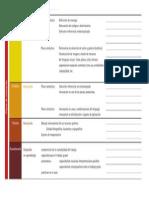 tabla evaluacion.pdf