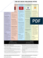 The KEY Book Publishing Paths
