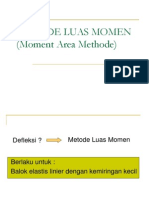 02-Astt- Metode Luas Momen (Moment Area Method)
