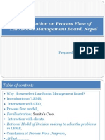 ProcessFlow Diagram