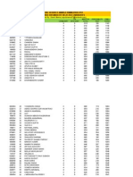 CSM-2012 Selected Candidates Final Marks With Rank