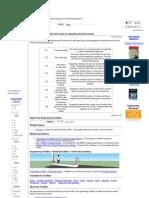 IEC Duty Cycles