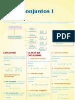 Guía 3 - Conjuntos I