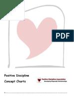 Positive Discipline Concept Charts