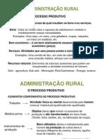 ADM. RURAL - Aula 01 - Empresa Rural e o Ambiente