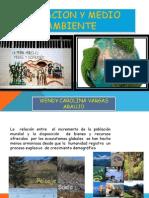 Poblacion y Medio Ambiente