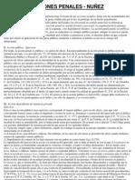 Acciones Penales y Suspension Del Juicio a Prueba.