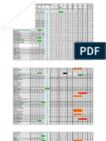 D3780 - Clubs & Number of Members - June 3, 2013