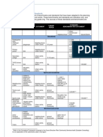 Euroa Structure Plan - Appendix b