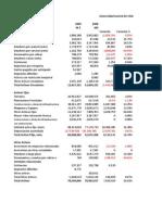 Trabajo Finanzas Analisis Horizontal