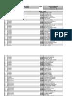 Ugc Net List
