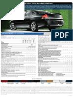2009 Chevrolet Impala Quickfacts