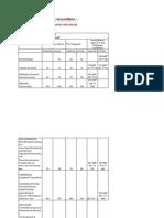 Anandabazar Patrika Rate Card 2013 - ReleaseMyAd