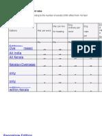 Malayala Manorama Rate Card 2013 - ReleaseMyAd