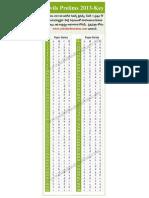 CivilsPrePaper1Key.pdf